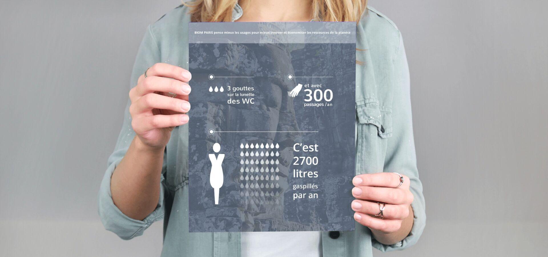 Projet pourBiom Paris par l'agence Cassian