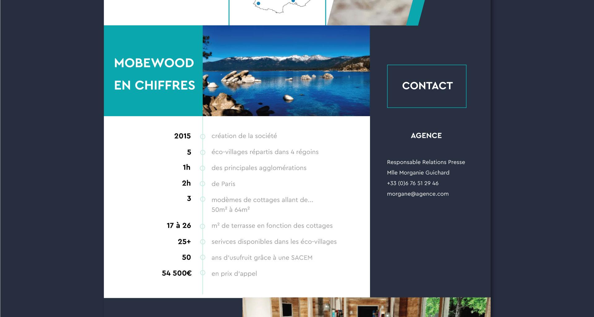 Projet pourMobewood par l'agence Cassian
